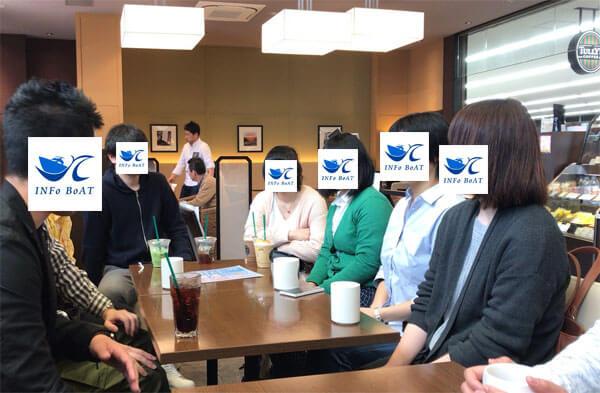 新潟市 JOB朝活